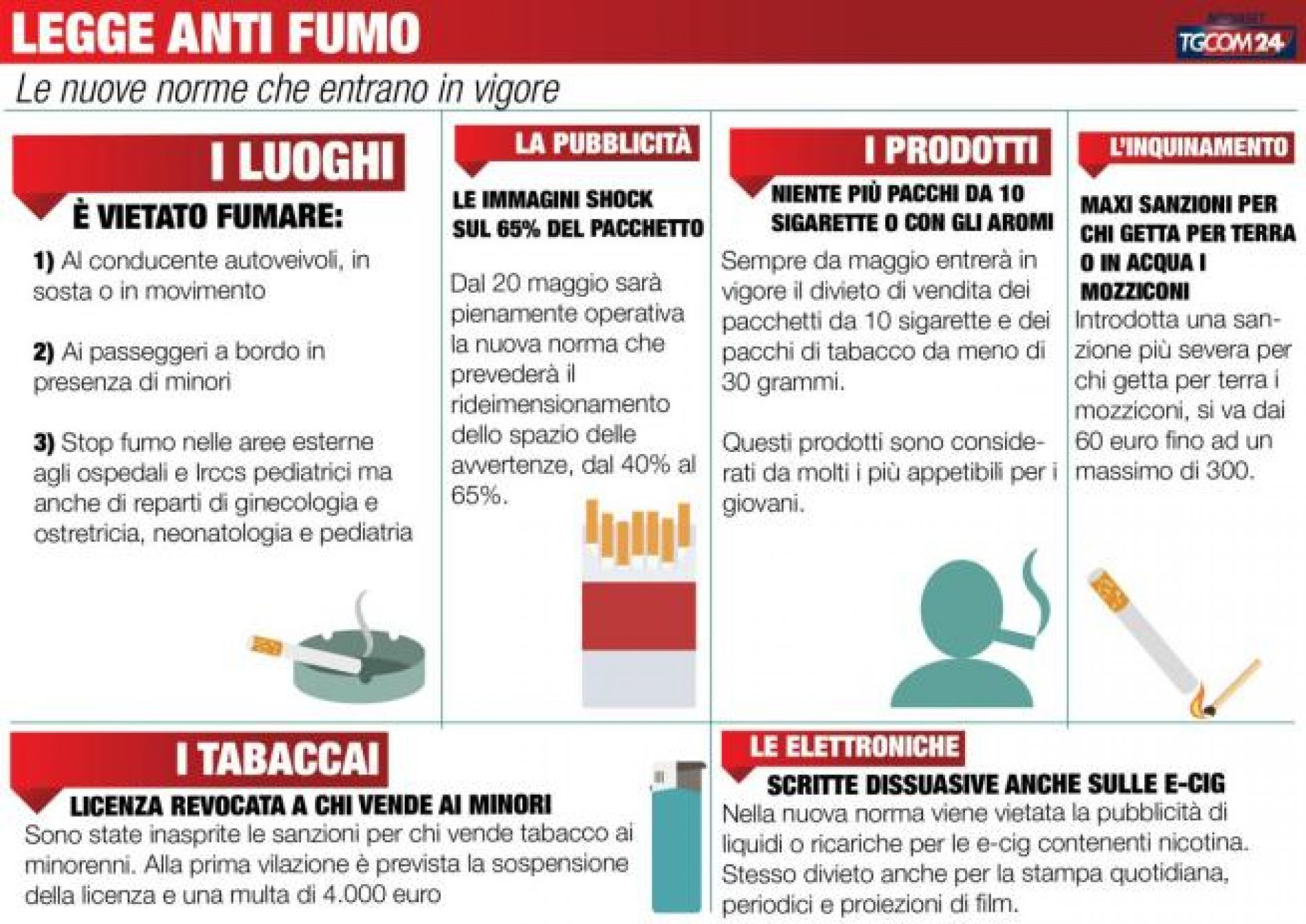 Legge antifumo in Italia, la rete non è il luogo delle risposte